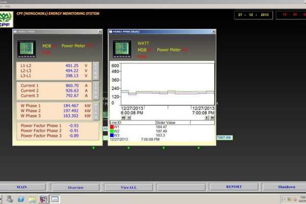 SCADA and Automation12